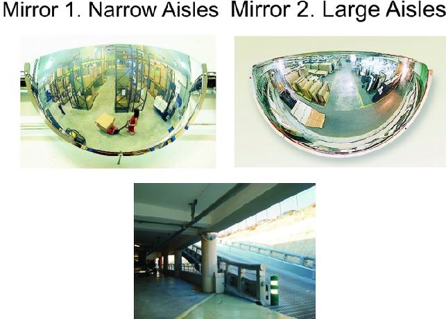 Hemispheric Mirrors Quarter a Sphere